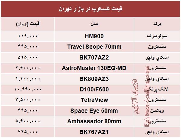 تلسکوپ4