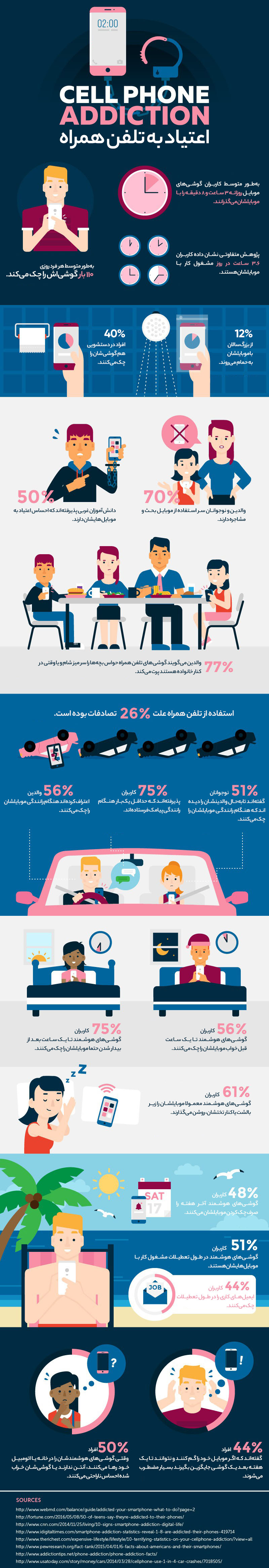 Info-cell-phone-addiction