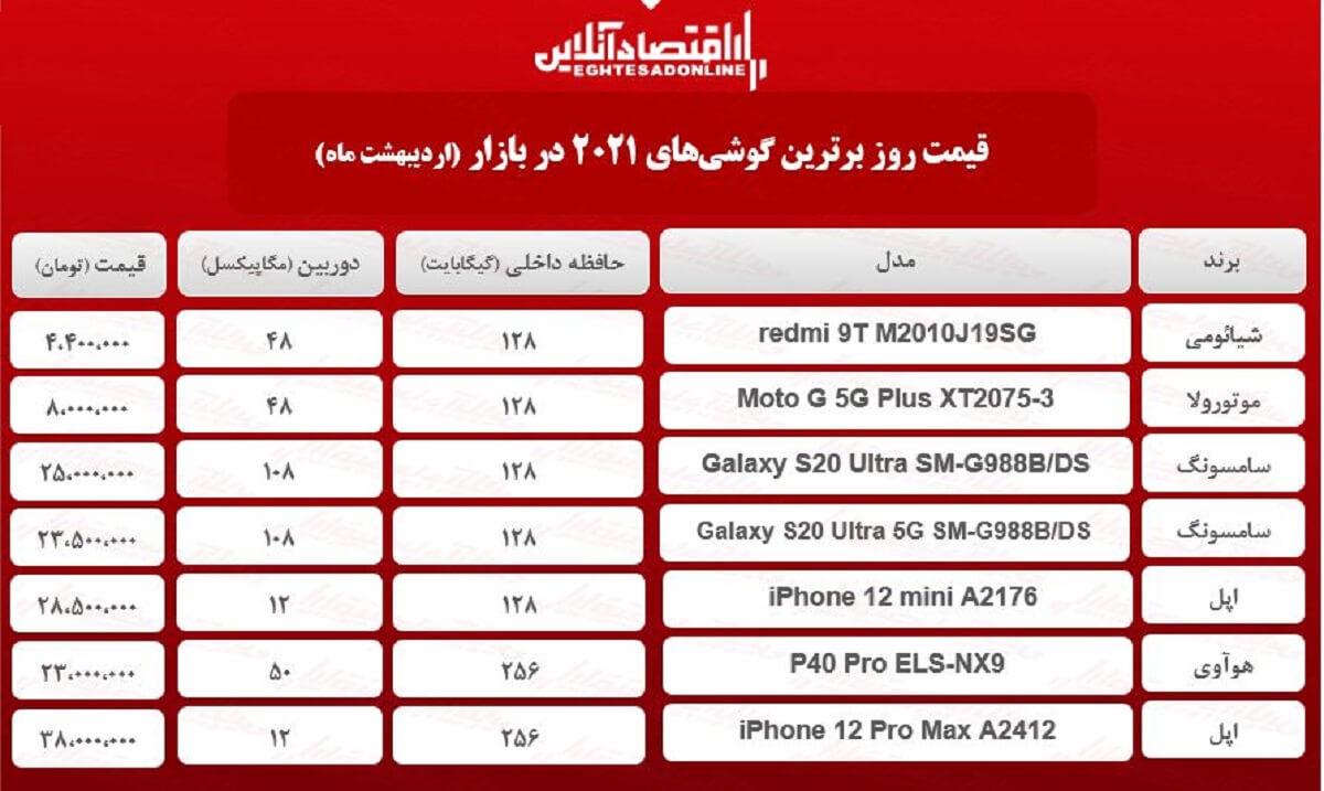 موبایل2021