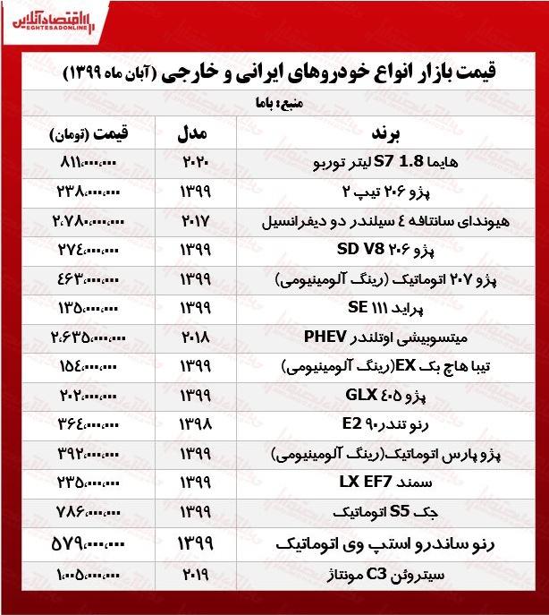 قیمت انواع خودروهای  ایرانی و خارجی