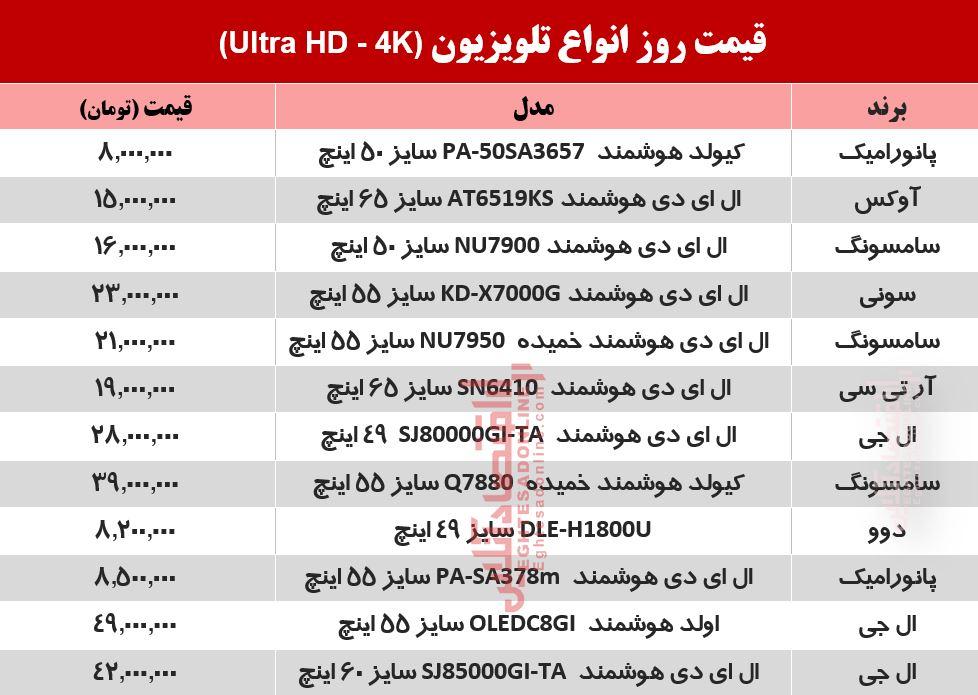 قیمت تلویزیون 4k