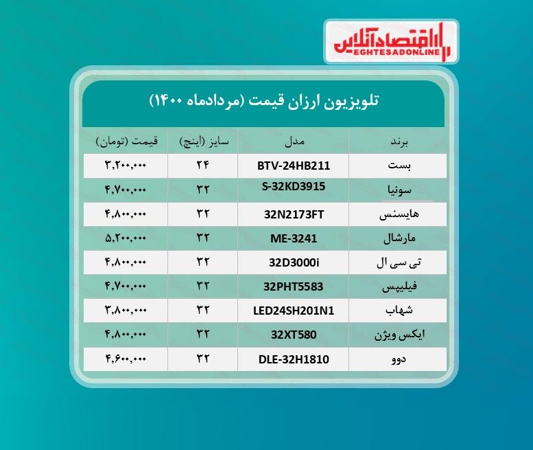ارزان ترین تلویزیون های بازار چند؟ / ۱۷مردادماه