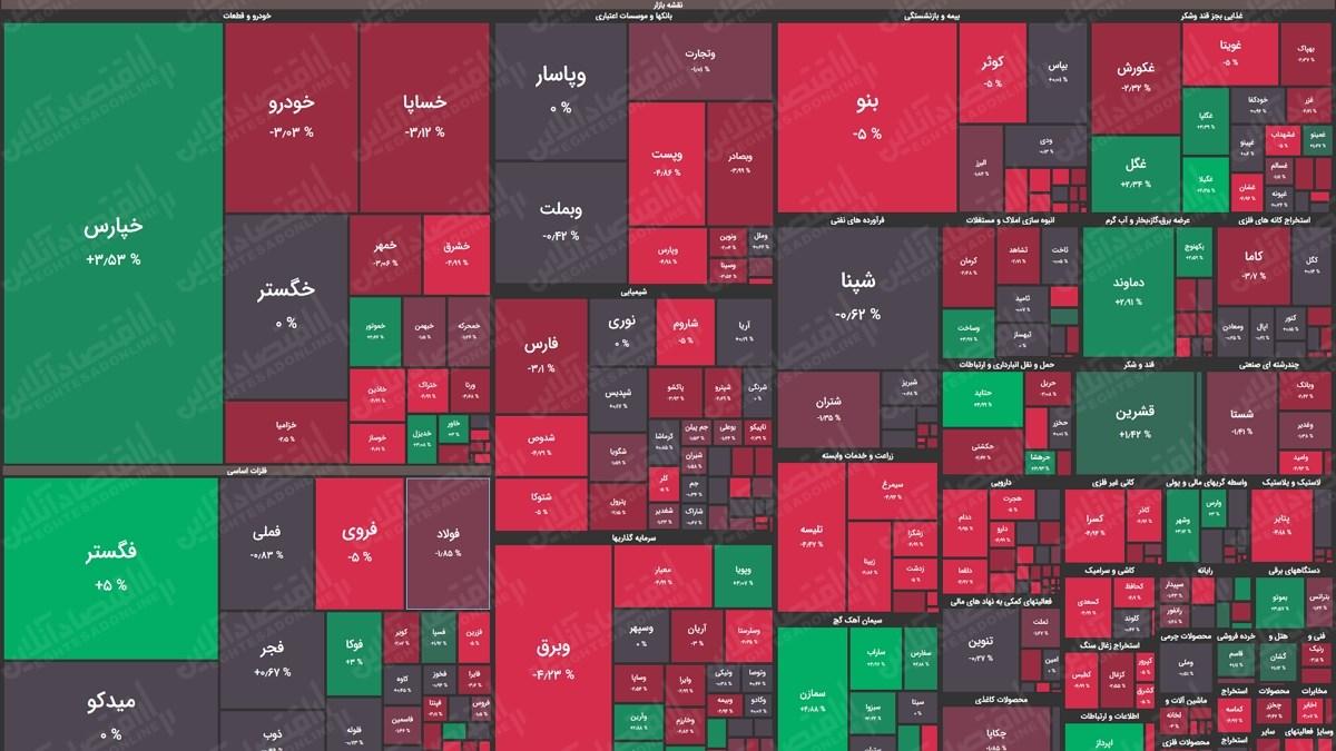نقشه بازار23.03.1400
