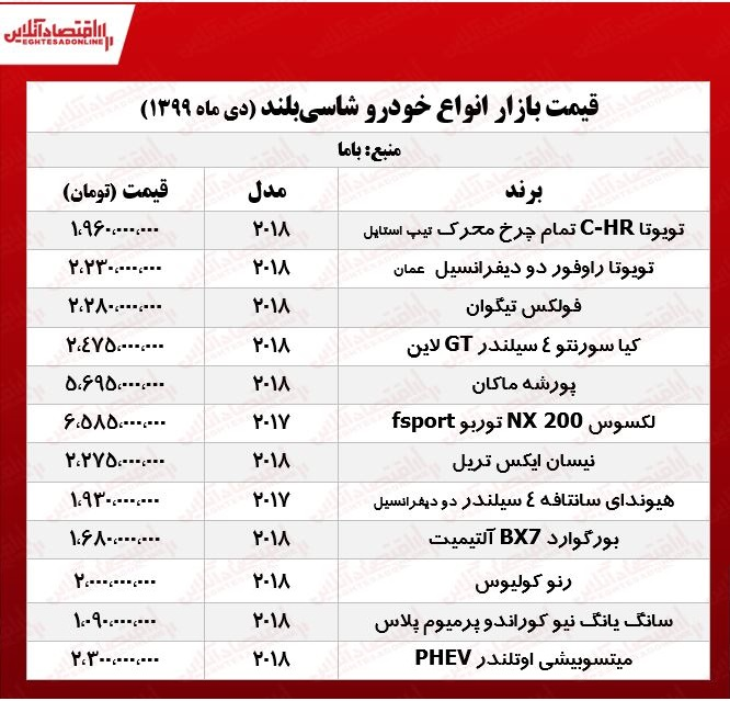 قیمت خودروهای شاسی بلند