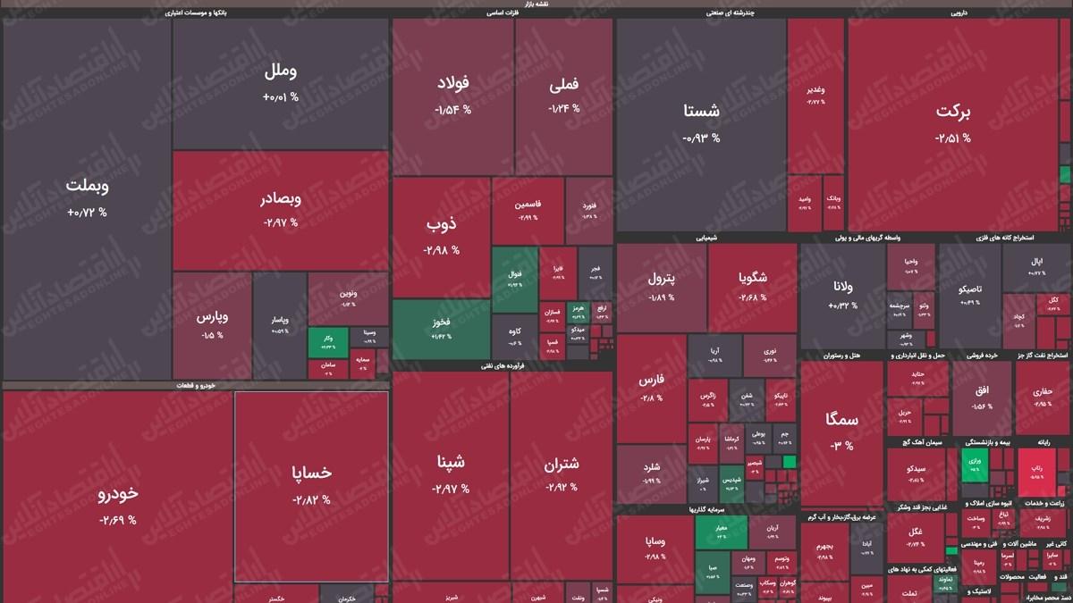 نقشه بازار01.02.1400