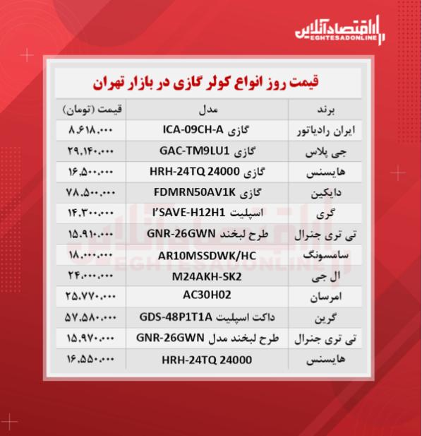 قیمت جدید کولر گازی (شهریور ۱۴۰۰)