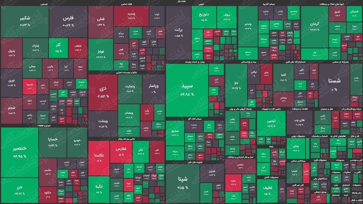 نقشه بازار17.05.1400