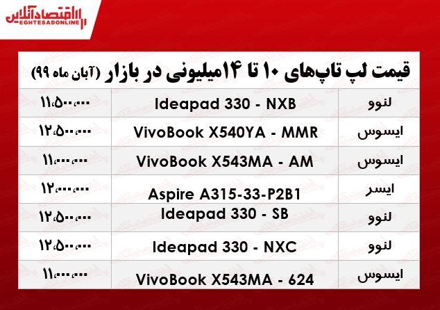 لپ تاپ 10 میلیونی