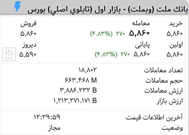 وبملت 16 مهر