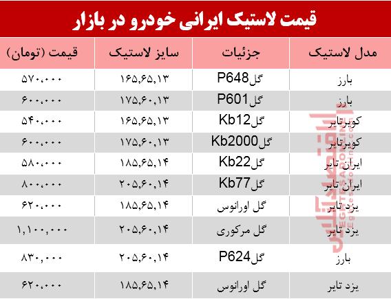 لاستیک ایرانی