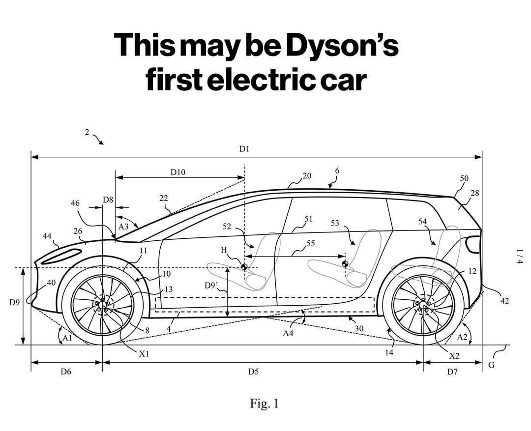 دایسون خودرو الکتریکی میسازد؟