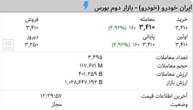 ایران خودرو 19 مهرماه