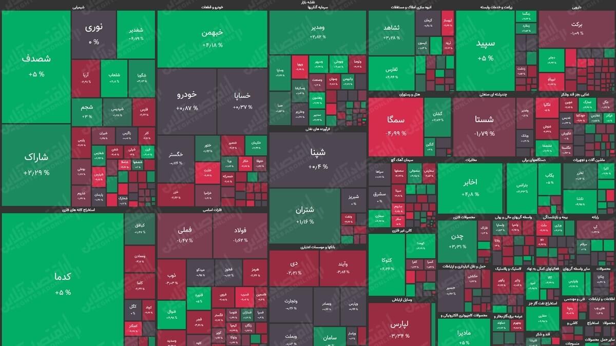 نقشه بازار01.06.1400