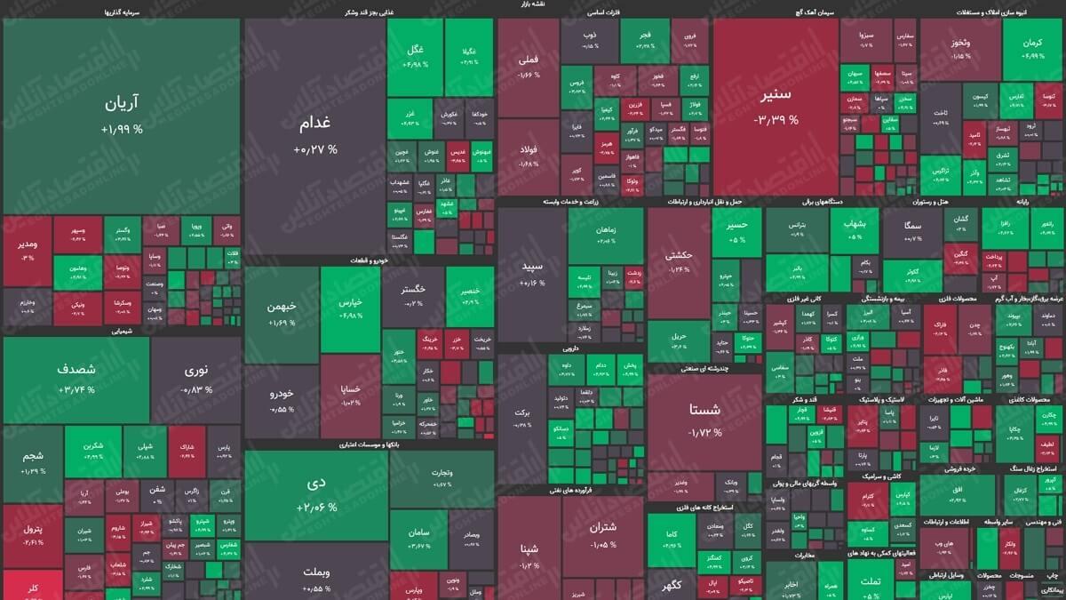 نقشه بازار03.06.1400