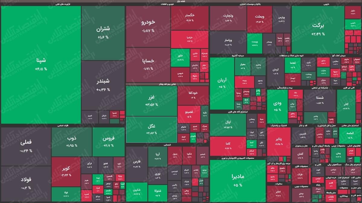 نقشه بازار10.03.1400