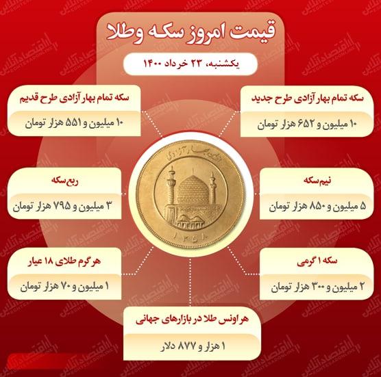 WhatsApp Image 2021-06-13 at 11.50.23