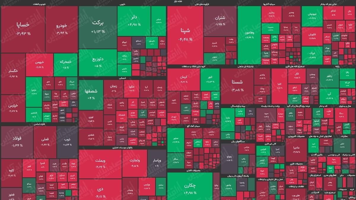 نقشه بازار08.06.1400