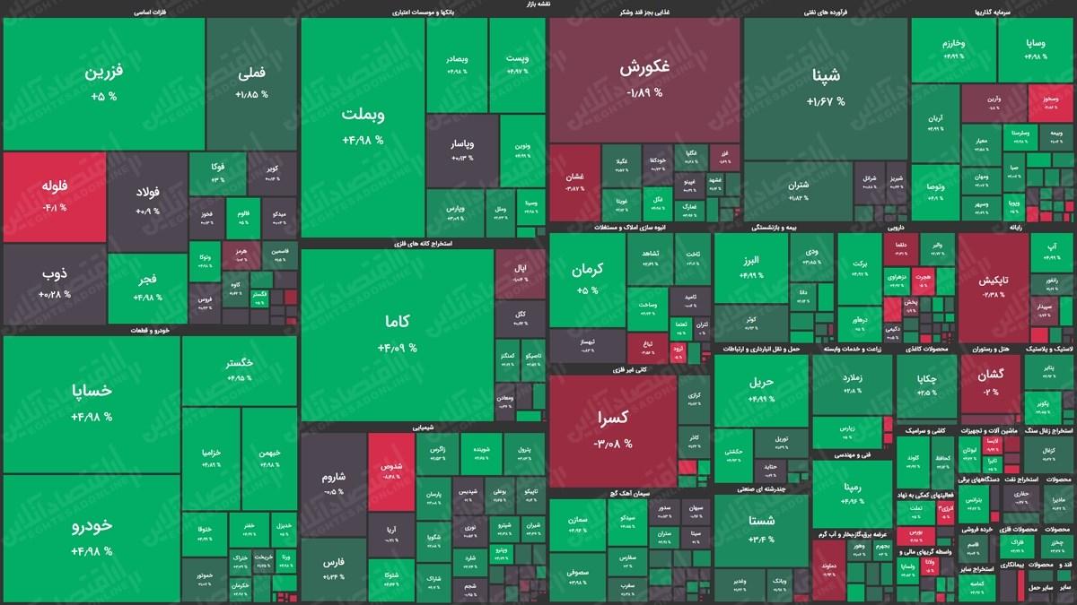 نقشه بازار18.03.1400
