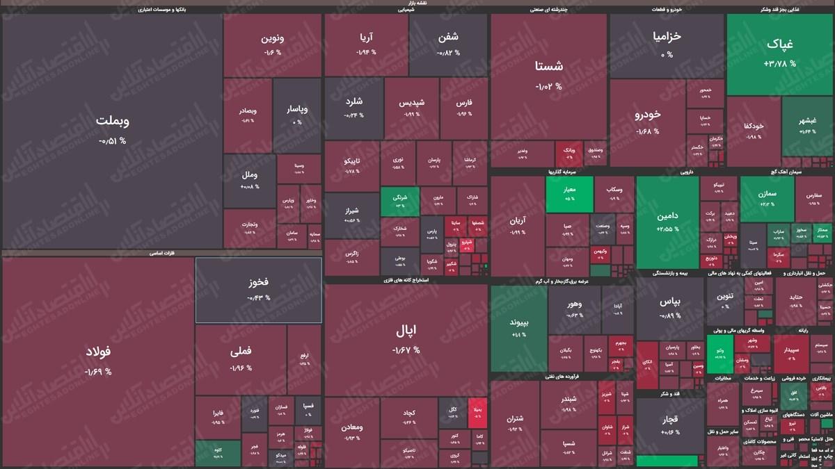 نقشه بازار22.01.1400