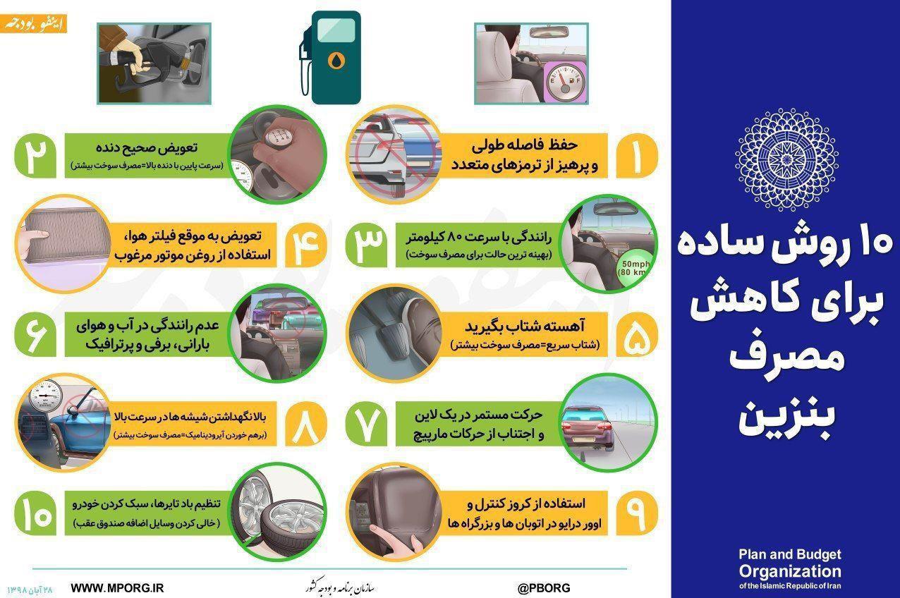 ۱۰ روش ساده برای کاهش مصرف بنزین