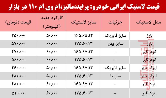 لاستیک ایرانی پراید