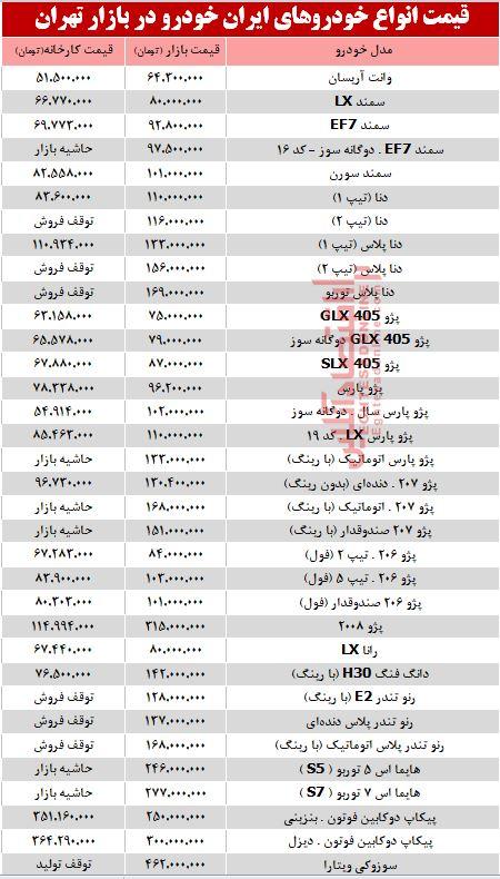 ایران خودرو
