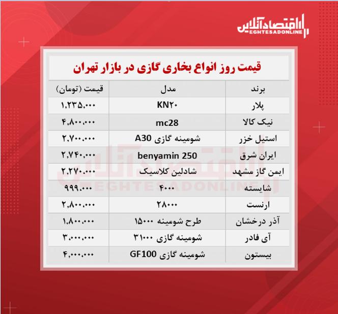 قیمت جدید بخاری گازی (۱۴۰۰/۶/۱۶)