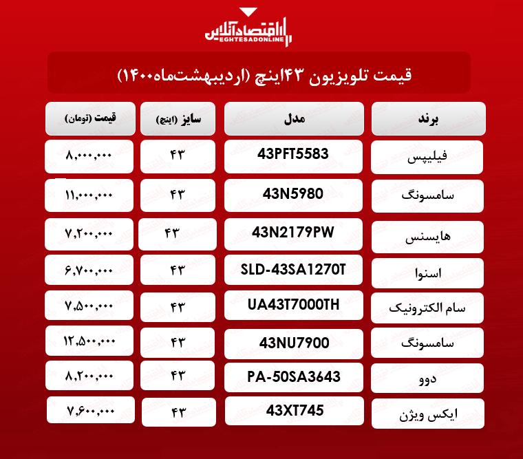 قیمت تلویزیون ۴۳اینچ / ۱۸ اردیبهشت ماه