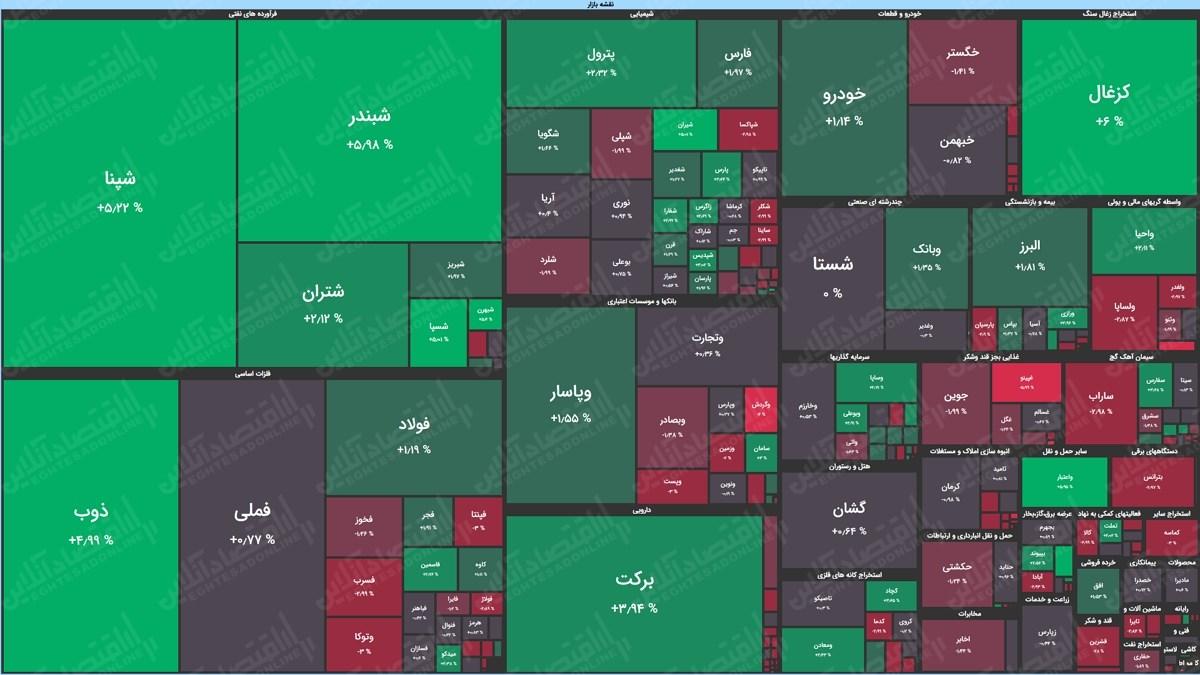 نقشه بازار22.02.1400