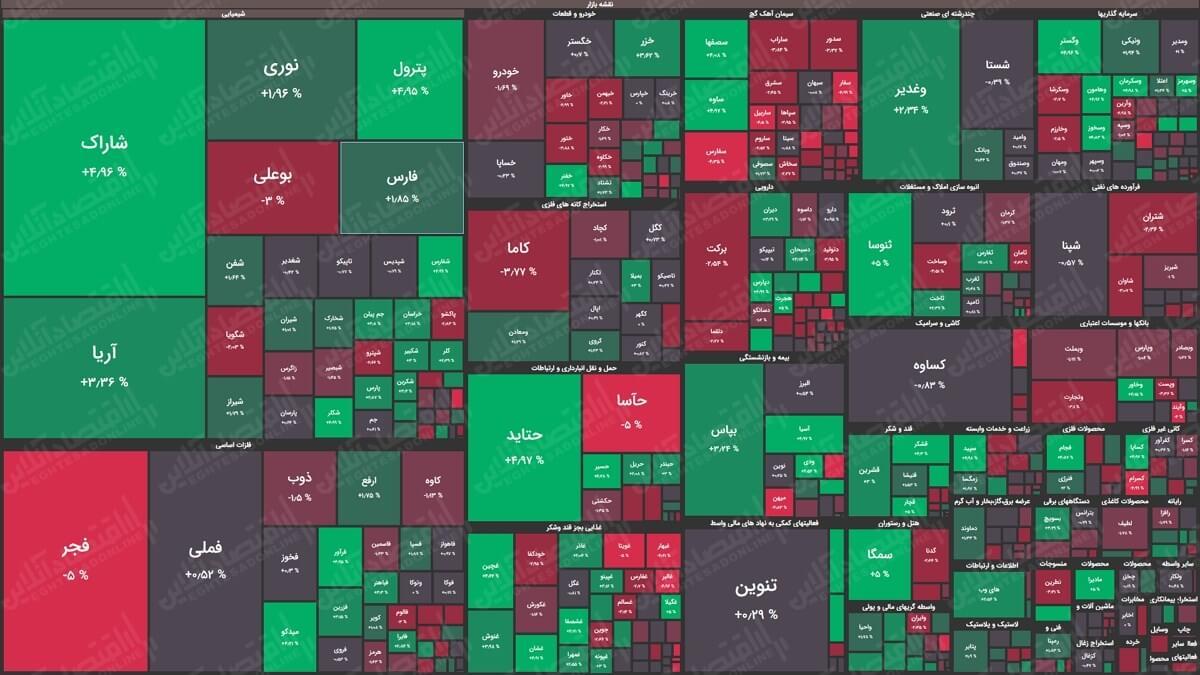 نقشه بازار10.05.1400