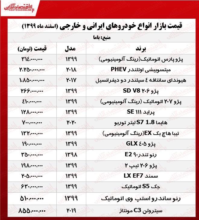 قیمت خودروهای ایرانی و خاجی