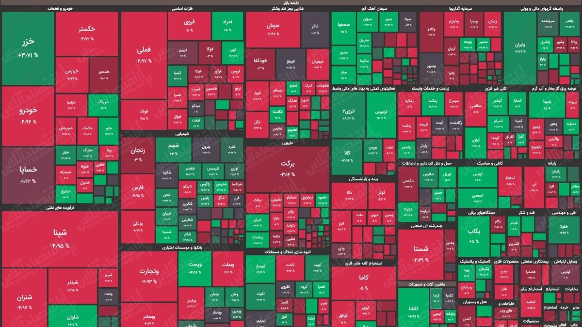 نقشه بازار20.10.99