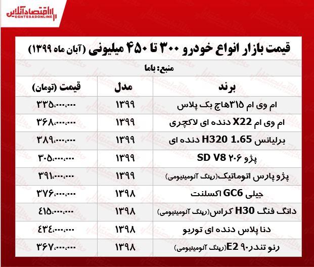 قیمت خودروهای 300 تا 450میلیونی بازار