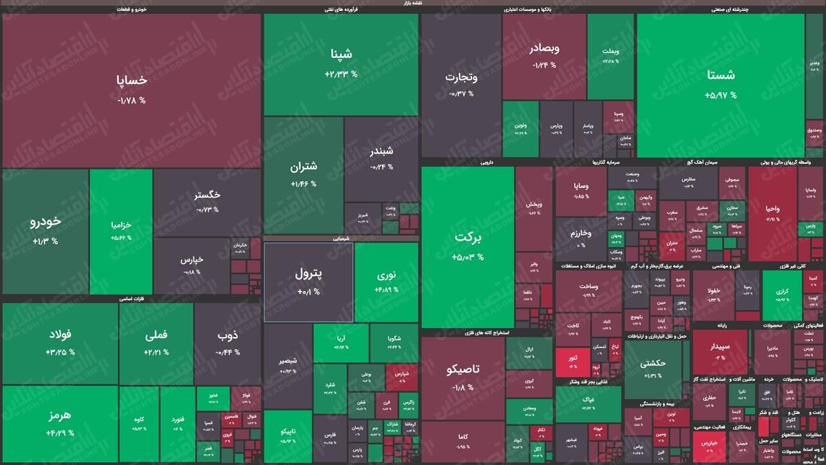نقشه بازار24.01.1400