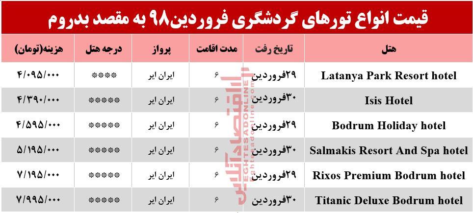 قیمت تور ۶روزه بدروم ترکیه چقدر است؟ - 2