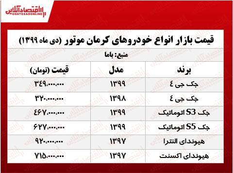 قیمت خودروهای کرمان موتور