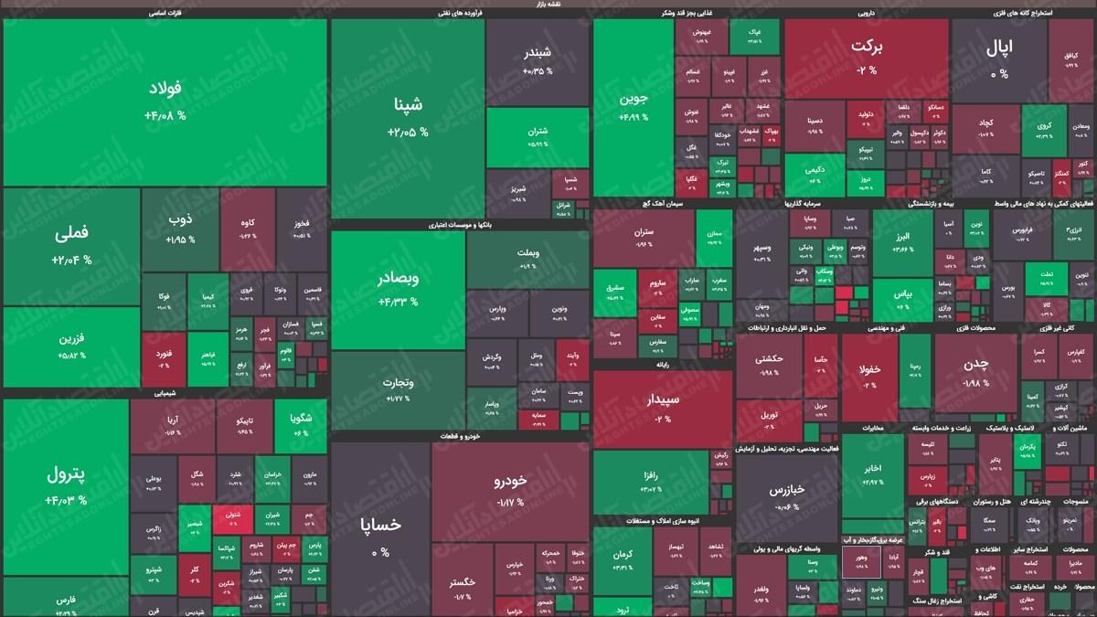 نقشه بازار27.12.99