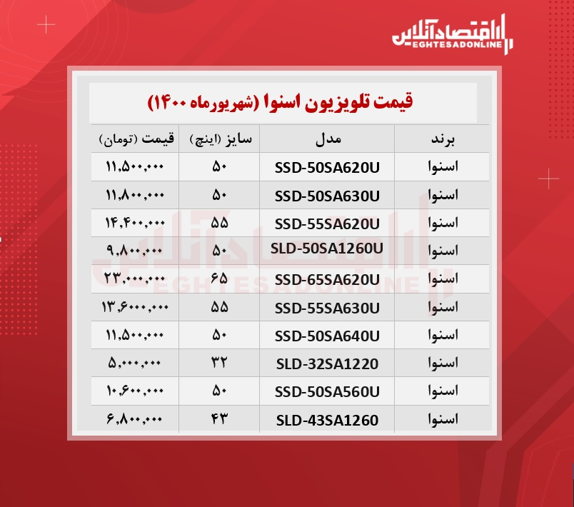 قیمت جدید تلویزیون اسنوا / ۱۱شهریورماه
