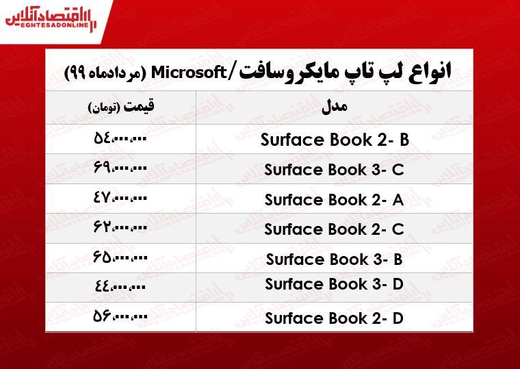 مایکروسافت (1)