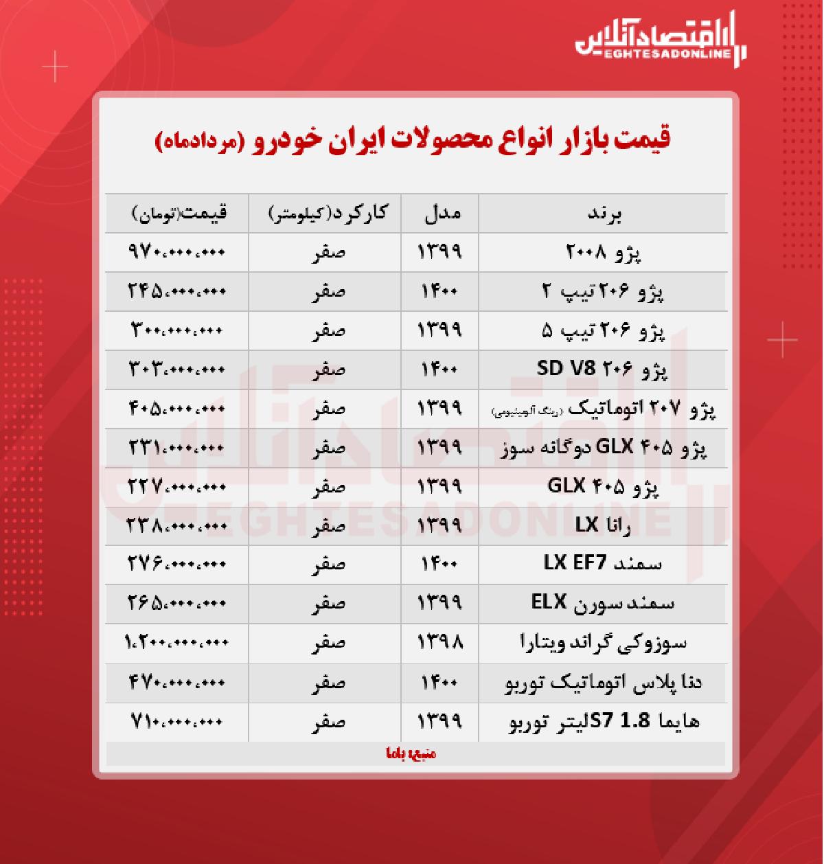 جدیدترین قیمت محصولات ایران خودرو + جدول