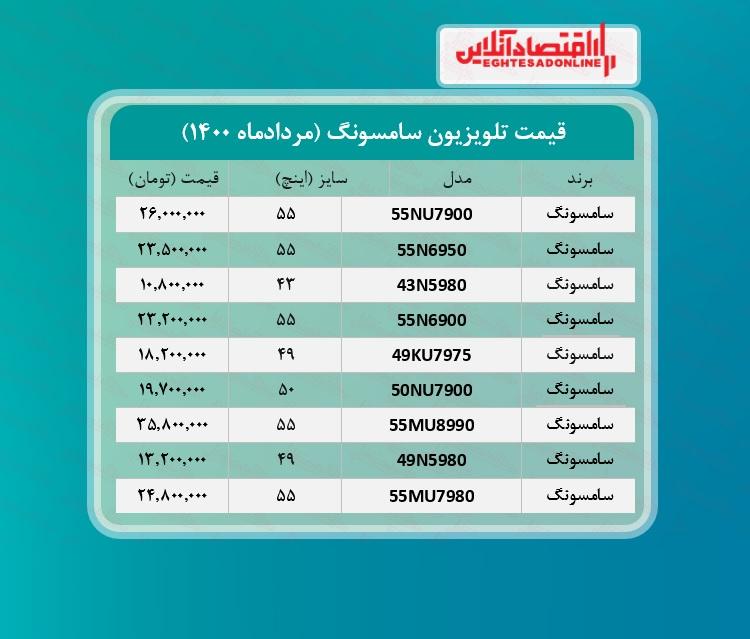 قیمت تلویزیون سامسونگ /۱۰مردادماه