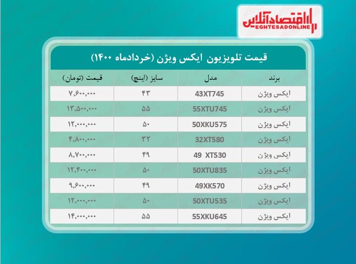قیمت تلویزیون ایکس ویژن / ۴خردادماه