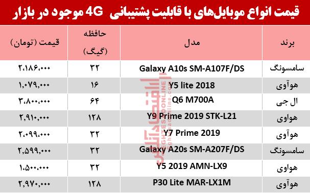 4G موبایل