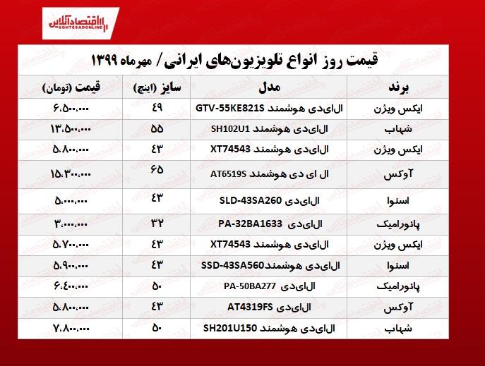 قیمت تلویزیون ایرانی
