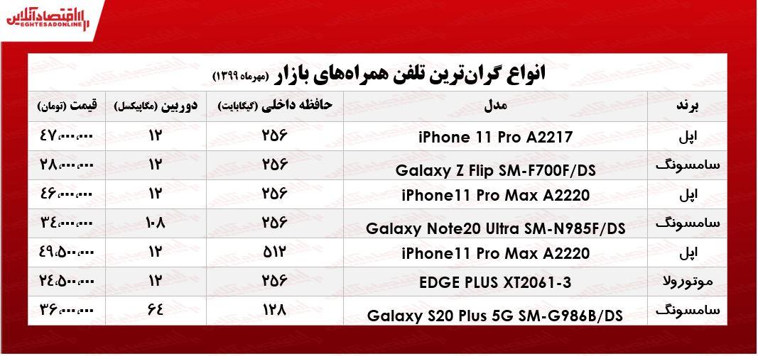 گران موبایل