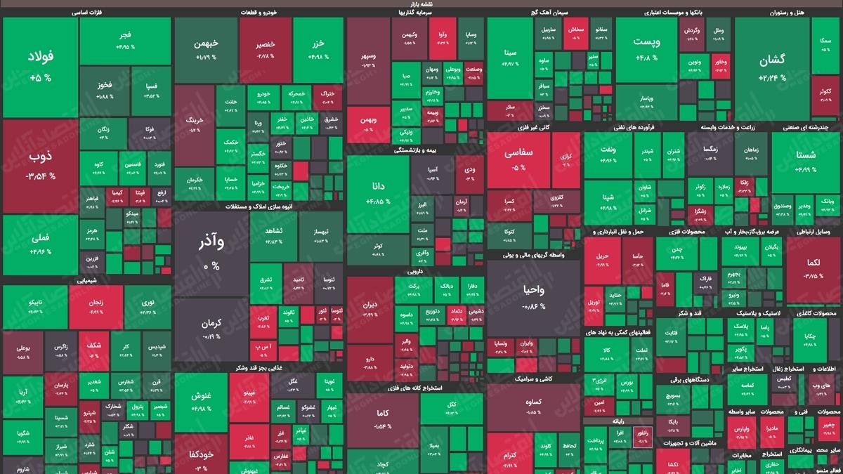 نقشه بازار05.11.99