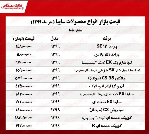 قیمت انواع محصولات سایپا