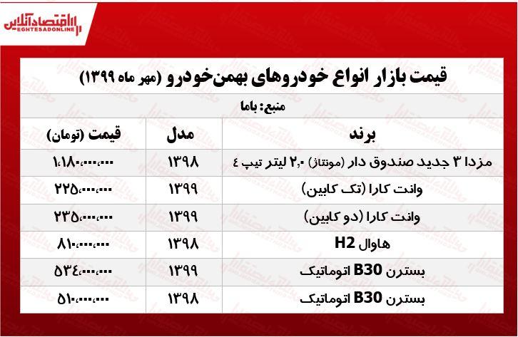 قیمت خودروهای بهمن خودرو