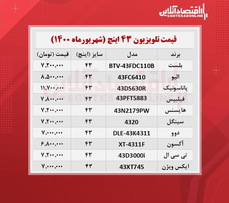 قیمت انواع تلویزیون های ۴۳اینچ + جدول / ۲شهریورماه