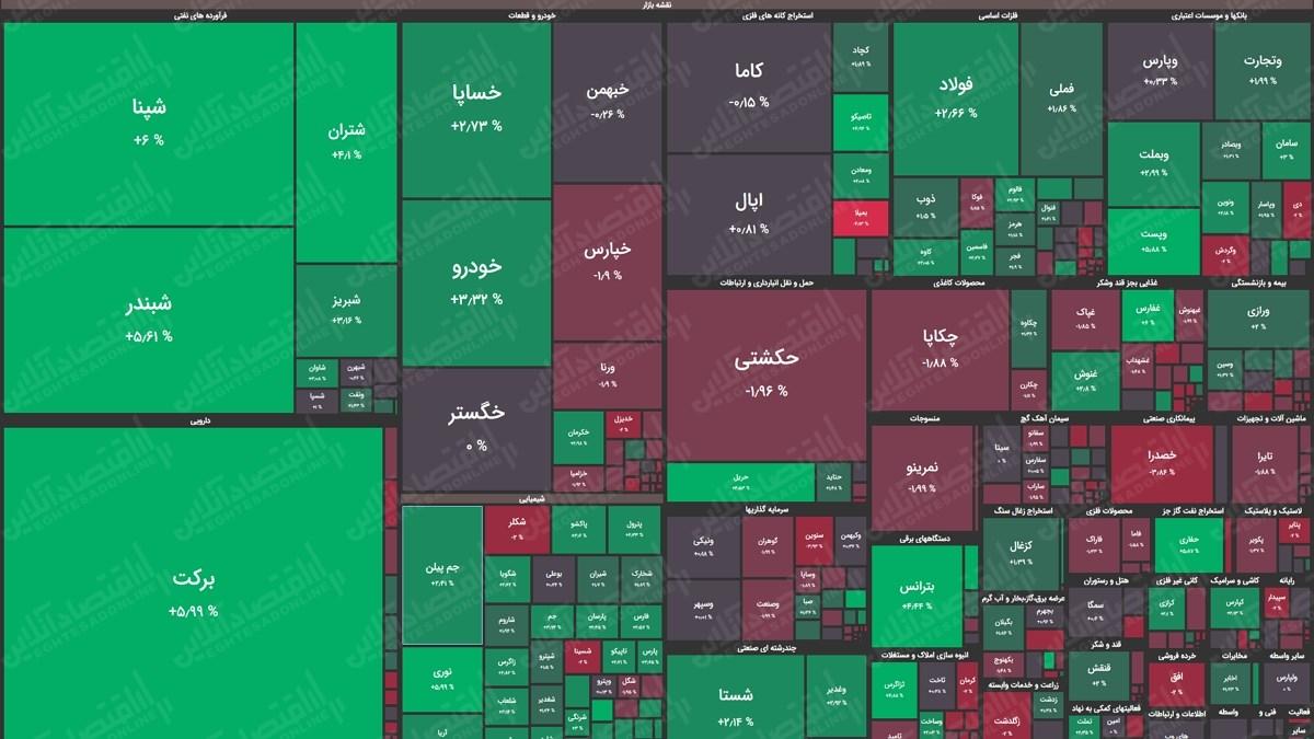 نقشه بازار19.12.99